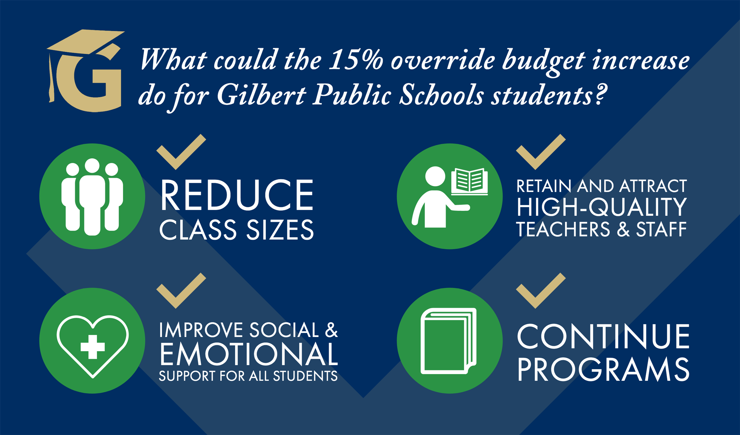 What could the 15% override budget increase do for Gilbert Public Schools students?
