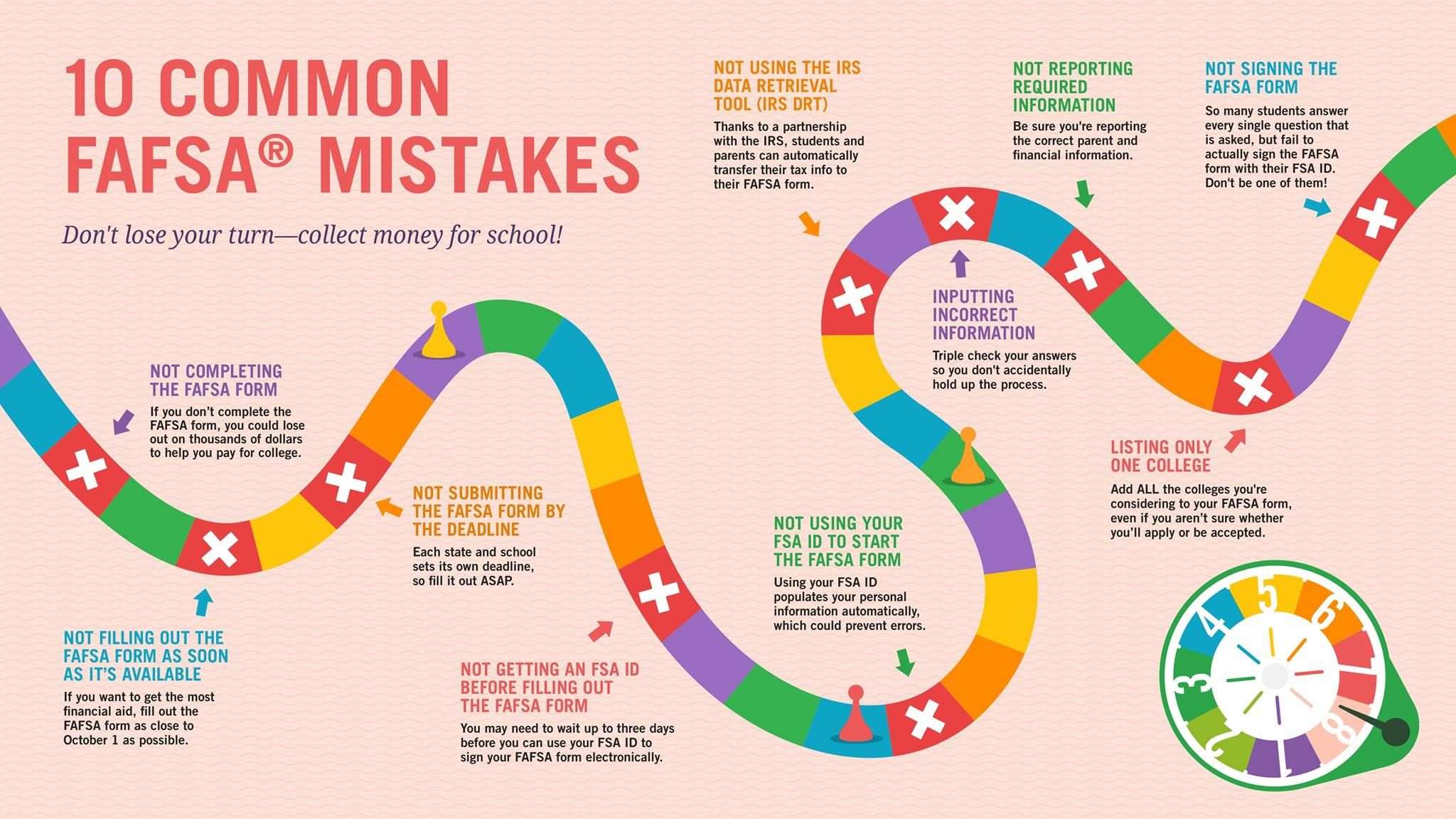 /cms/lib/AZ50000423/Centricity/Domain/962/10 common FAFSA mistakes graphic